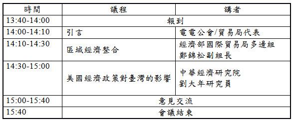 標題-美國經濟政策對臺灣之影響座談會議程