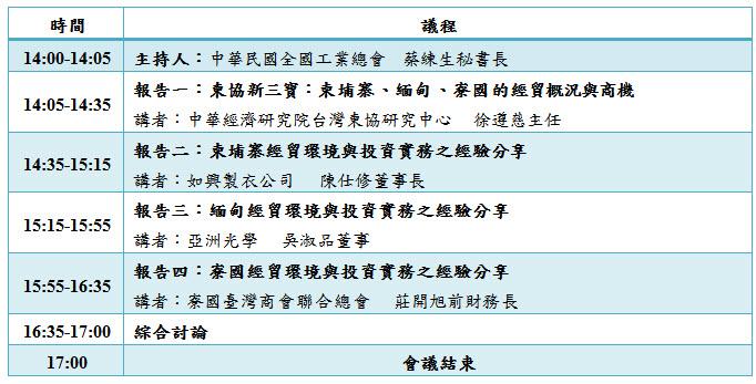 標題-東協新三寶(柬埔寨、緬甸、寮國)投資與貿易商機議程