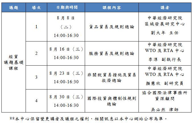 標題-經貿議題基礎課程議程