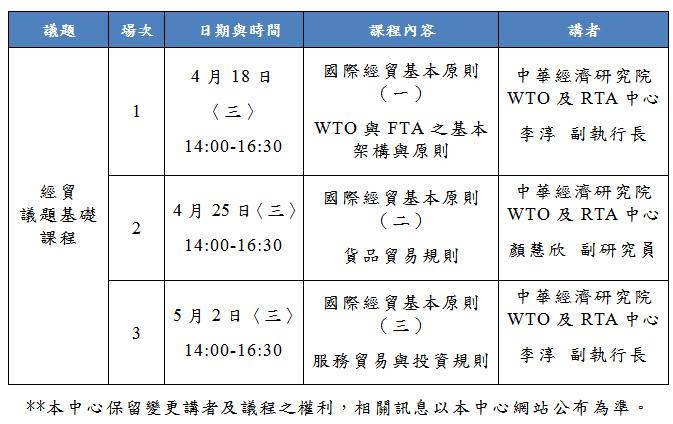 標題-經貿議題基礎課程專班議程
