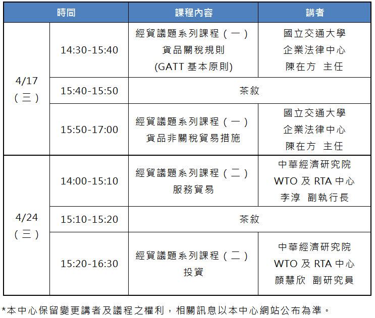 標題-經貿議題系列課程議程