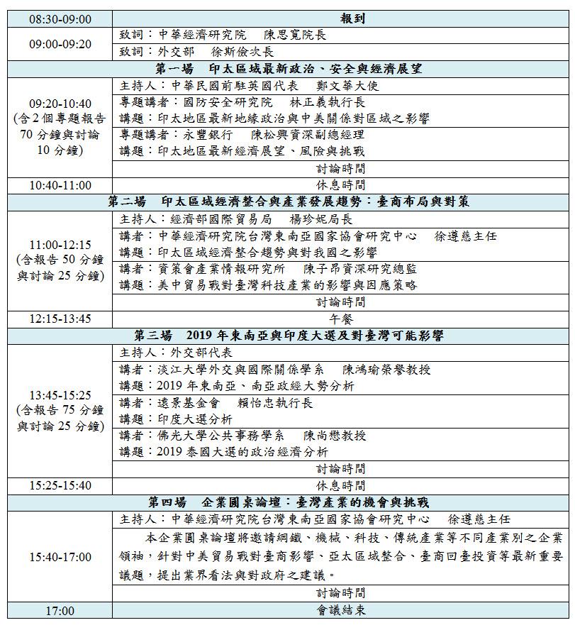 標題-印太區域:新情勢_新契機研討會議程